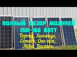 Обзор солнечных панелей