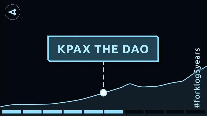 17 июня 2016 года Крах проекта The DAO