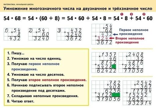 Таблица умножения на двузначные числа картинки