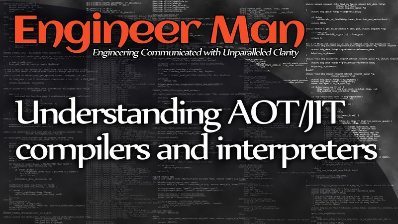Understanding AOT Compilers, JIT Compilers, and Interpreters