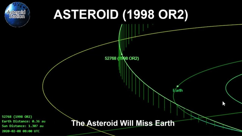 New Potentially Dangerous Asteroid 52768 1998 OR2 To Cross Earth's Orbit