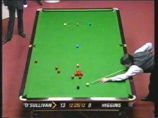 Ronnie O'Sullivan - John Higgins 1996 World Championship