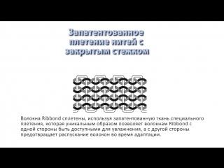 Сравнение волокон Ribbond с другими материалами для шинирования