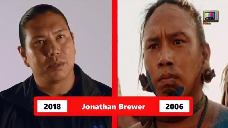 Apocalypto 2006 Cast Then and Now 2018 360P .mp4
