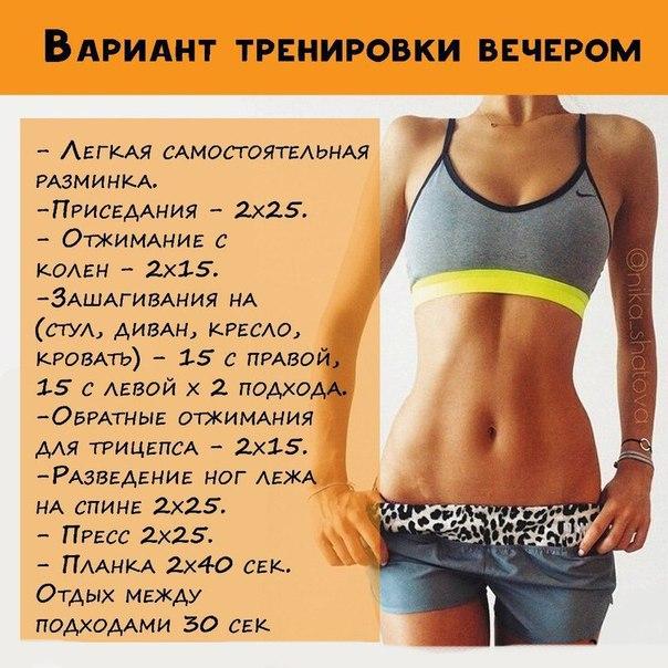 Как быстро начинаешь худеть на диете