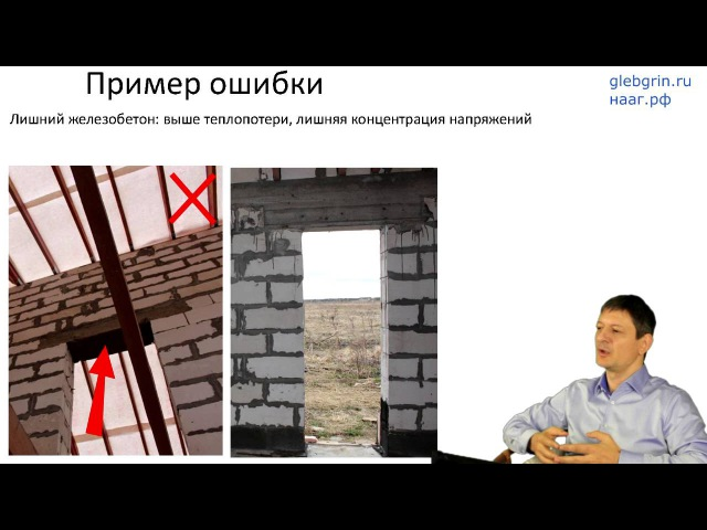 25) Ряд блоков под монолитным элементом. Как не нужно делать перемычки. 25) hzl ,kjrjd gjl vjyjkbnys