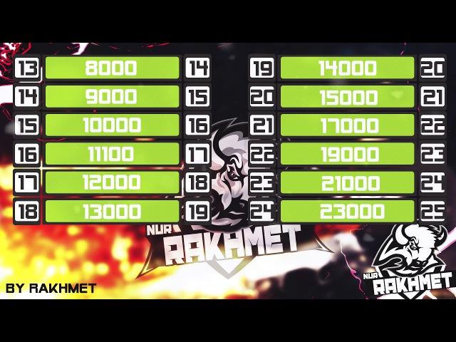 Contra city 1-49 LvL|by RakHmeT