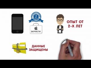 Пару слов о нашей компании App Service