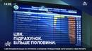 Опрацьовано понад 60% електронних протоколів останні подробиці з ЦВК НАШІ новини від 14 00 22 07