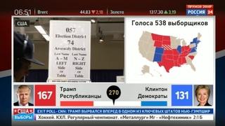 Новости на Россия 24    Юрий Рогулев: с республиканским Конгрессом Трамп сможет проводить свои планы в жизнь