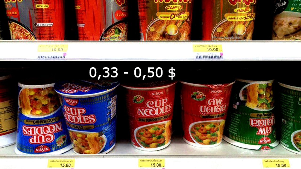 Цены на продукты и еду в Таиланде.  LSKc_OzB1Vk
