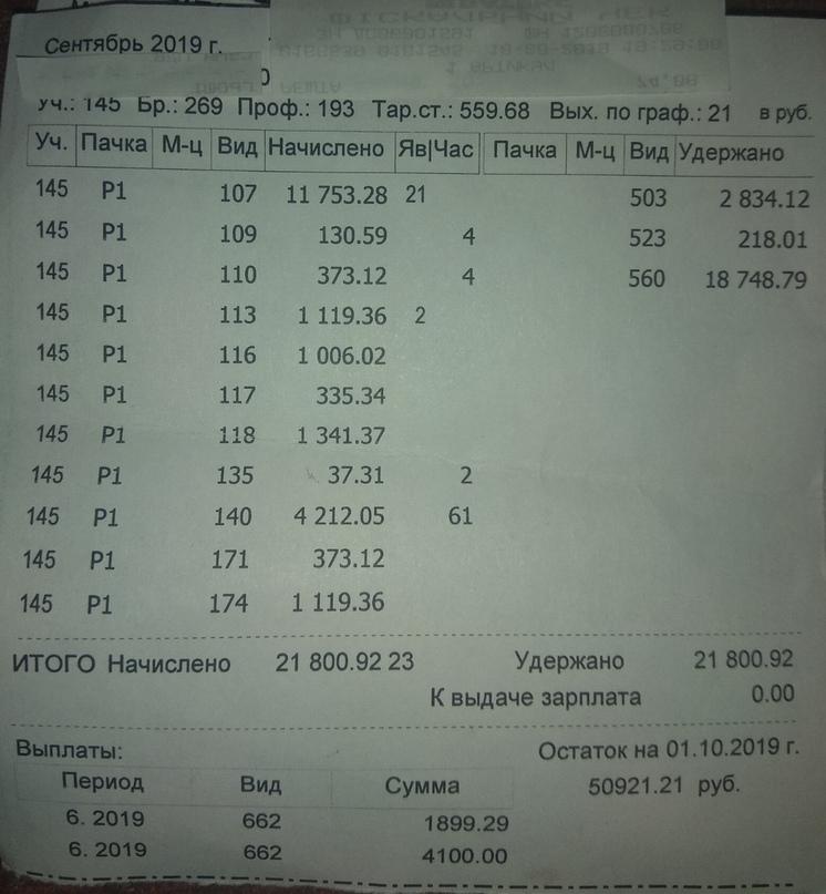 ЛНР, шахта Комсомольская, Эл. Слесарь 4 разряд