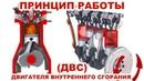 Принцип работы двигателя 4 х тактный двигатель внутреннего сгорания ДВС в 3D