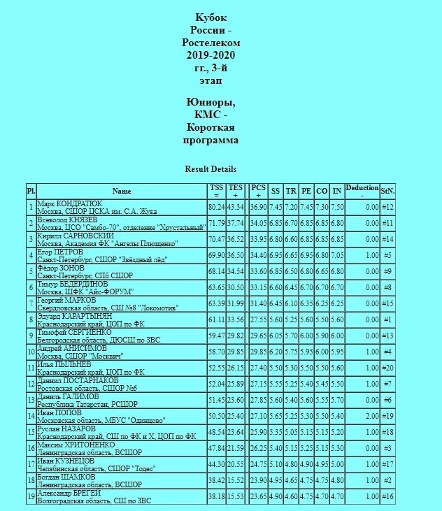 Кубок России (все этапы и финал) 2019-2020 - Страница 6 0RP7REMK3hE