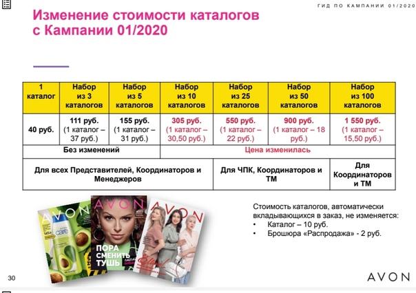 Www.avon.ua каталог купить косметику эстель профессиональная