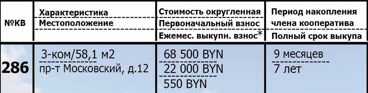 Приобретена 286 квартира в рассрочку. Подробности
