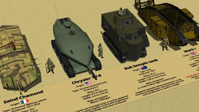 Crazy Looking Tanks Type and Size Comparison 3D