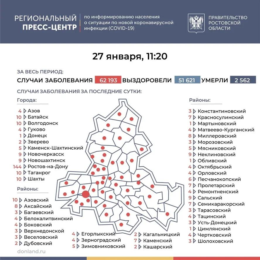На Дону число инфицированных COVID-19 выросло на 379, в Таганроге 10 новых случаев