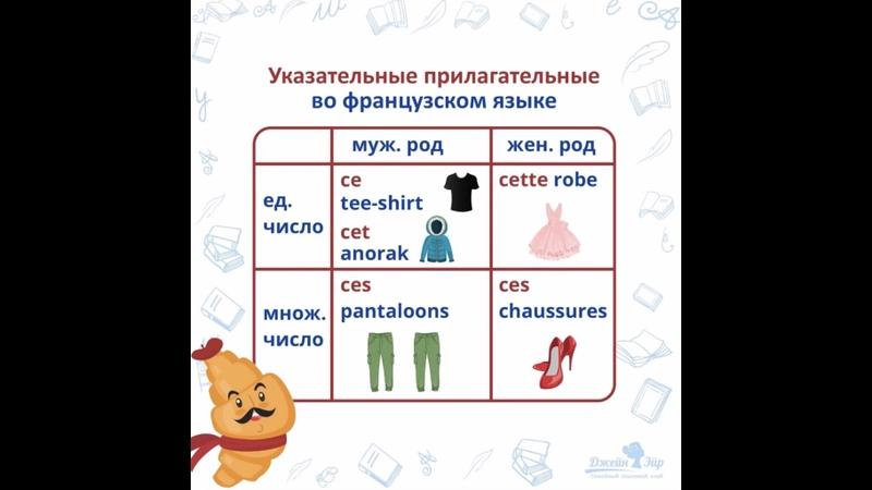 Видео от Семейный языковой клуб ДЖЕЙН ЭЙР