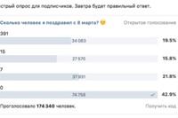 Павел Дуров фото №14
