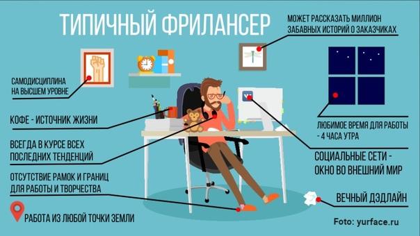 Сегодня, 14 мая в России отмечается День фрилансер...