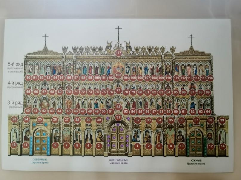 Схема расположения икон в иконостасе верхнего храма Феодоровского собора
