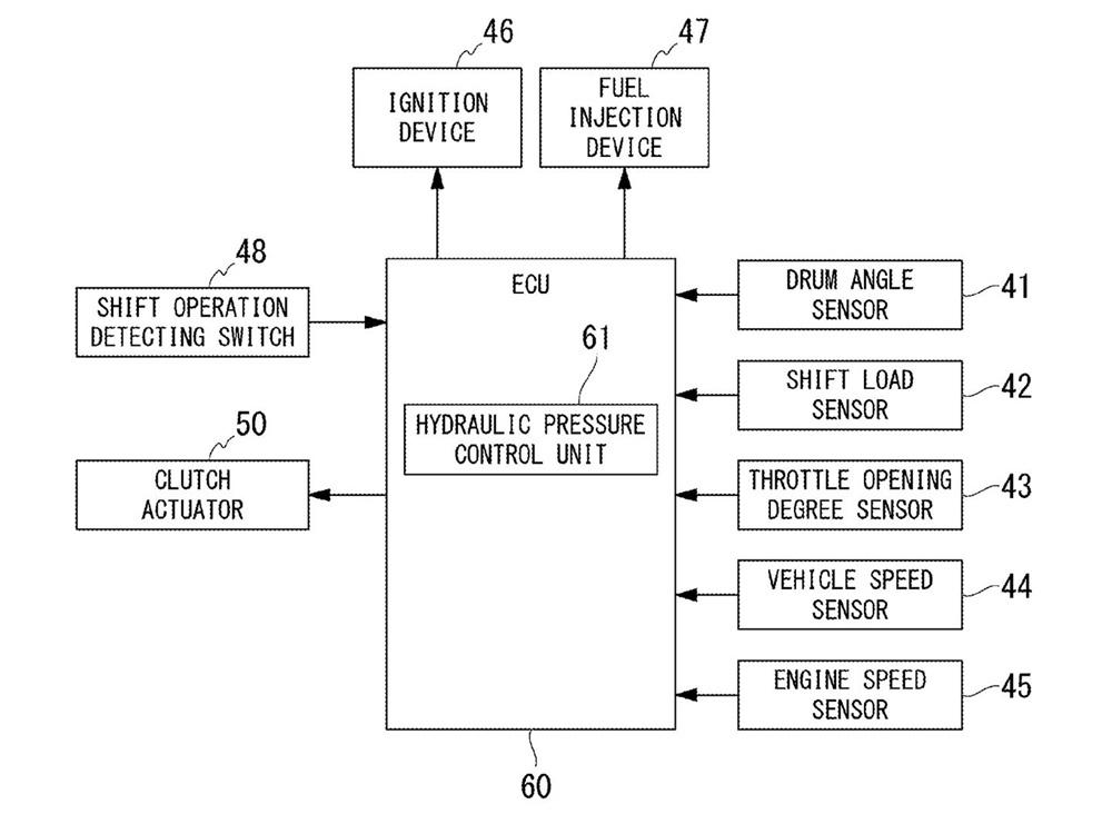 Компания Honda патентует систему электронного управления сцеплением