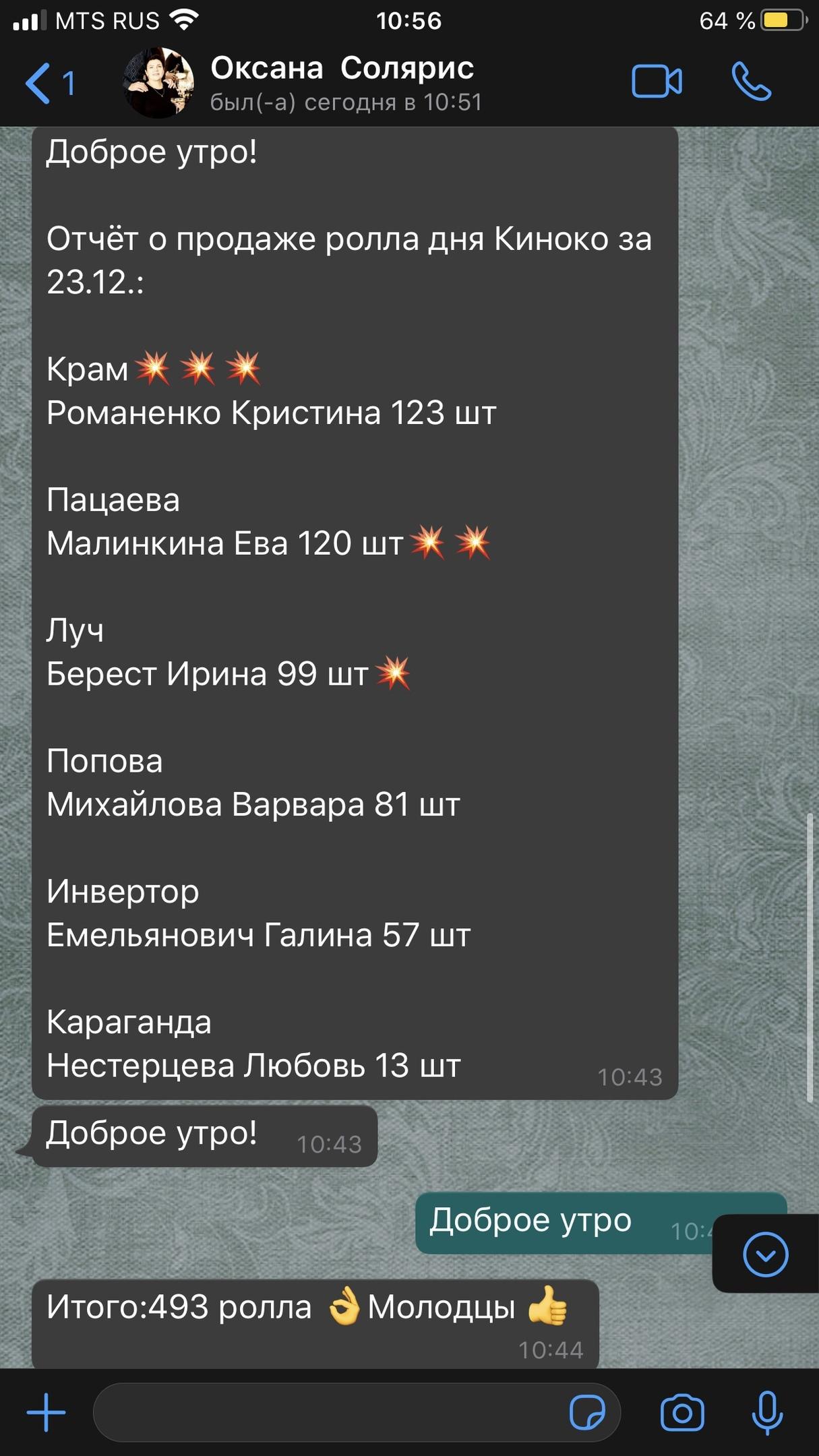 отчет по продаже акционного ролла за 23.12.20