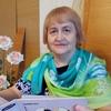 Татьяна Горлова