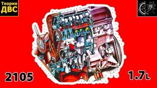 Двигатель ВАЗ-2105 объёмом 1.7 л (процесс сборки)