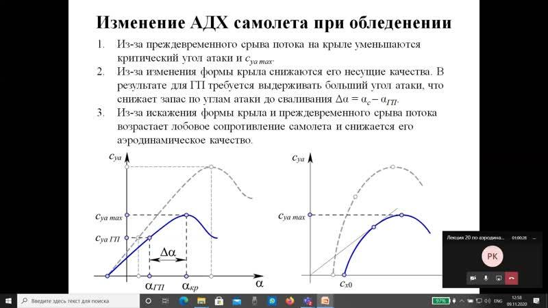 Аэродинамика Лекция 09 11 2020